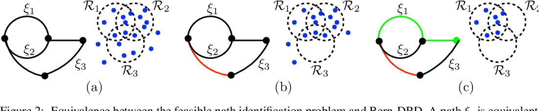 Figure 3 for Near-Optimal Edge Evaluation in Explicit Generalized Binomial Graphs
