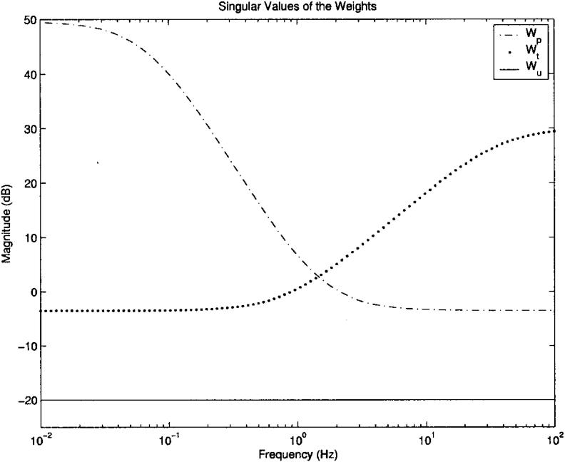 figure 4.33