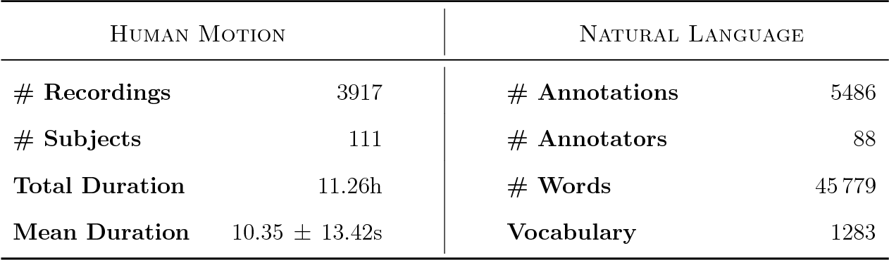 Figure 2 for The KIT Motion-Language Dataset
