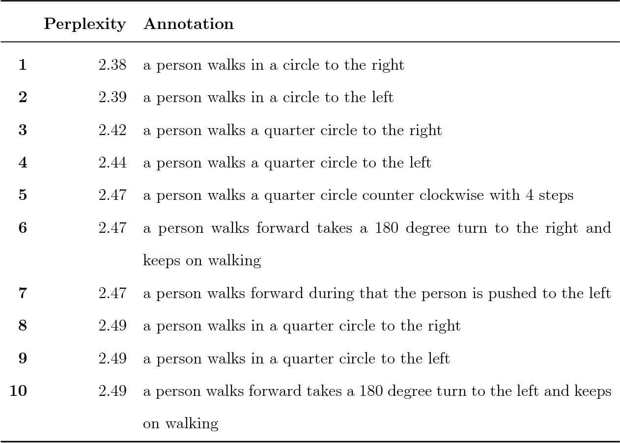 Figure 4 for The KIT Motion-Language Dataset