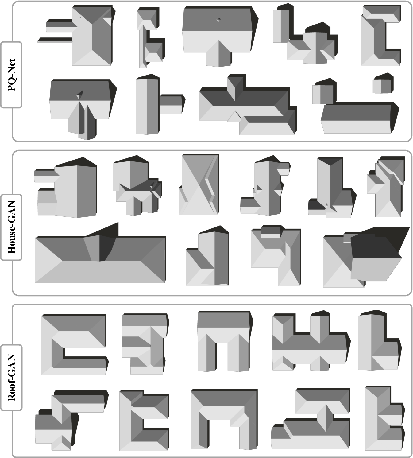 Figure 3 for Roof-GAN: Learning to Generate Roof Geometry and Relations for Residential Houses