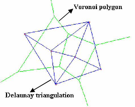 Reconstruction of Contour Lines in TPS Using Delaunay