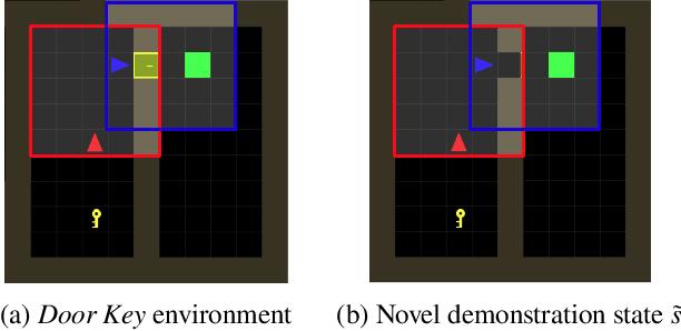 Figure 2 for Multi-agent Social Reinforcement Learning Improves Generalization