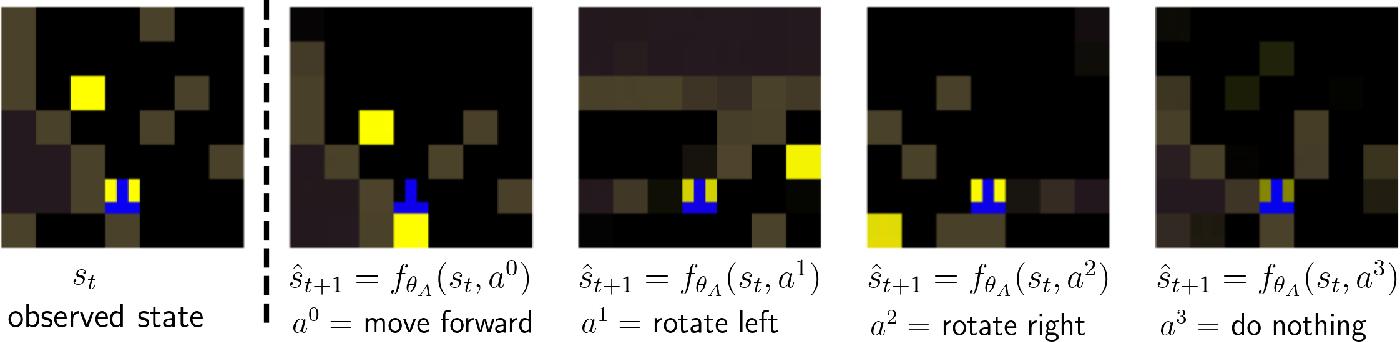 Figure 4 for Multi-agent Social Reinforcement Learning Improves Generalization