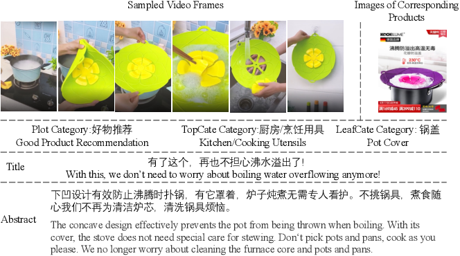 Figure 3 for Understanding Chinese Video and Language via Contrastive Multimodal Pre-Training