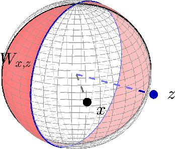 Figure 2 for Phase Retrieval via Randomized Kaczmarz: Theoretical Guarantees