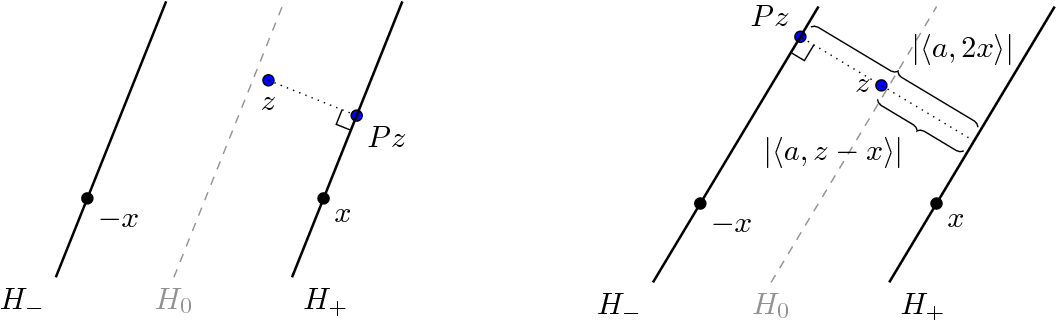 Figure 3 for Phase Retrieval via Randomized Kaczmarz: Theoretical Guarantees