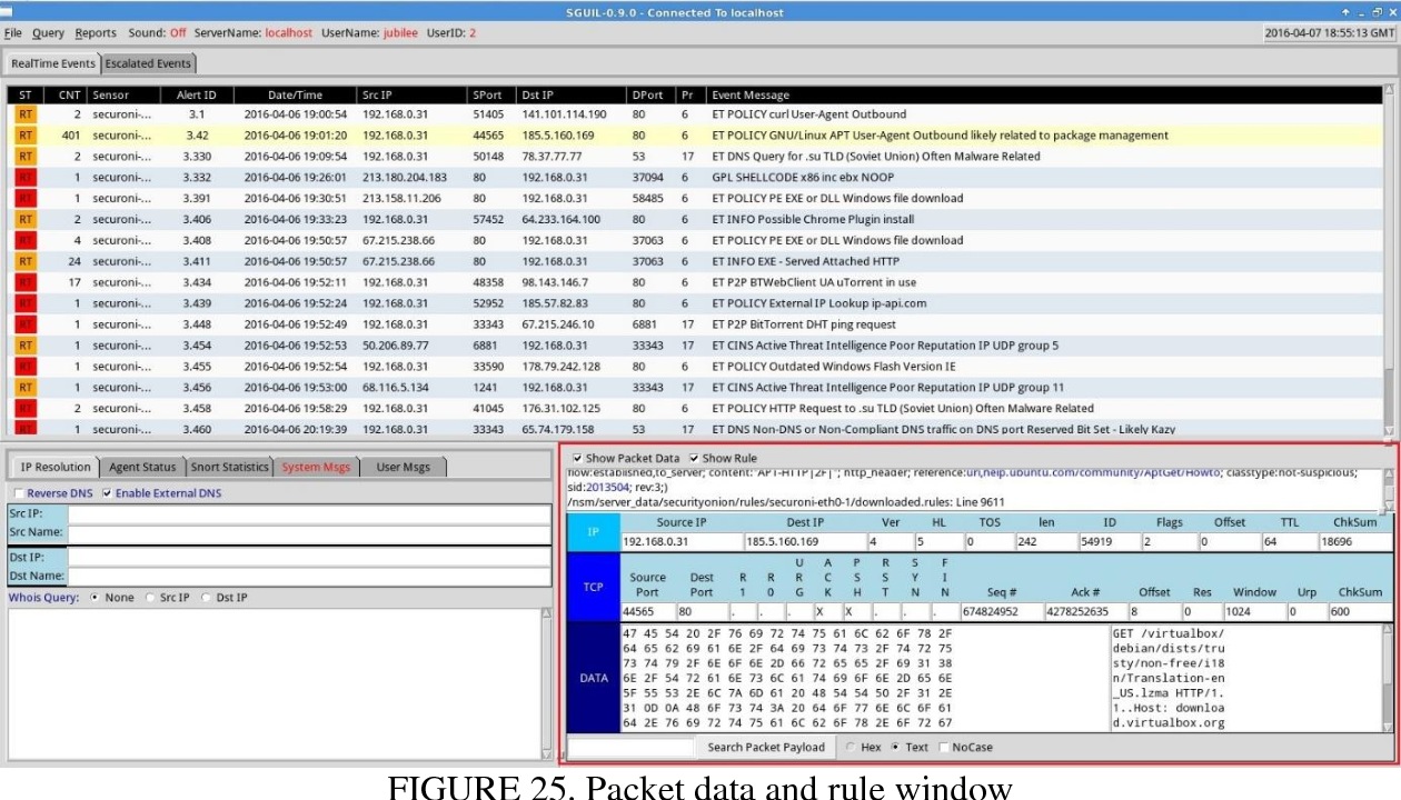 PDF] Intrusion Detection Systems and Intrusion Prevention System