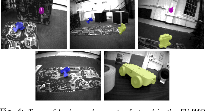 Figure 4 for EV-IMO: Motion Segmentation Dataset and Learning Pipeline for Event Cameras
