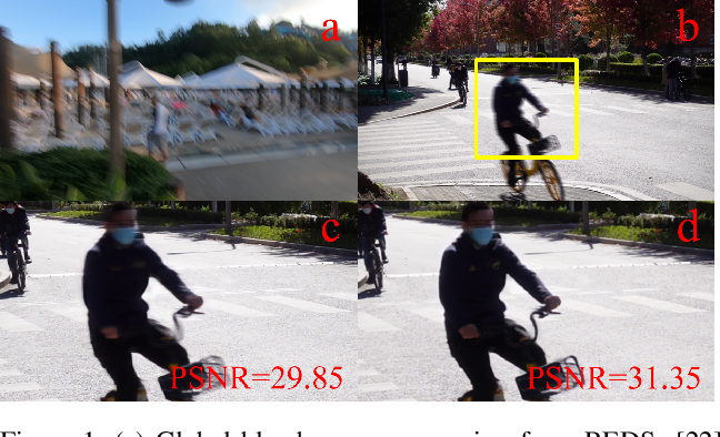 Figure 1 for LODE: Deep Local Deblurring and A New Benchmark