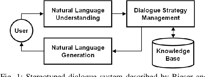 Figure 1 for A Neural Question Answering System for Basic Questions about Subroutines