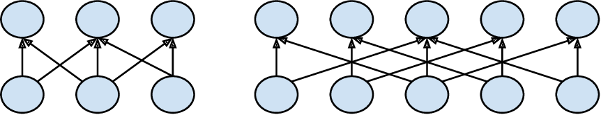 Figure 3 for Deep Network Guided Proof Search