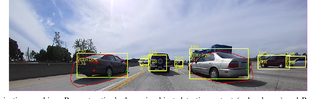Figure 4 for Near-field Sensing Architecture for Low-Speed Vehicle Automation using a Surround-view Fisheye Camera System