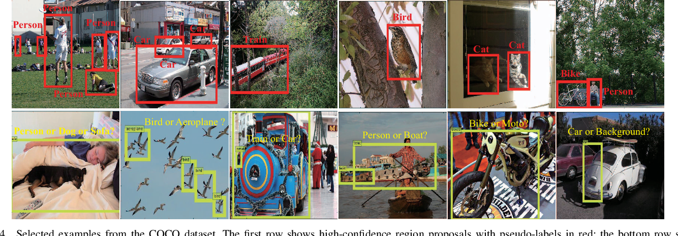 Figure 4 for Cost-effective Object Detection: Active Sample Mining with Switchable Selection Criteria