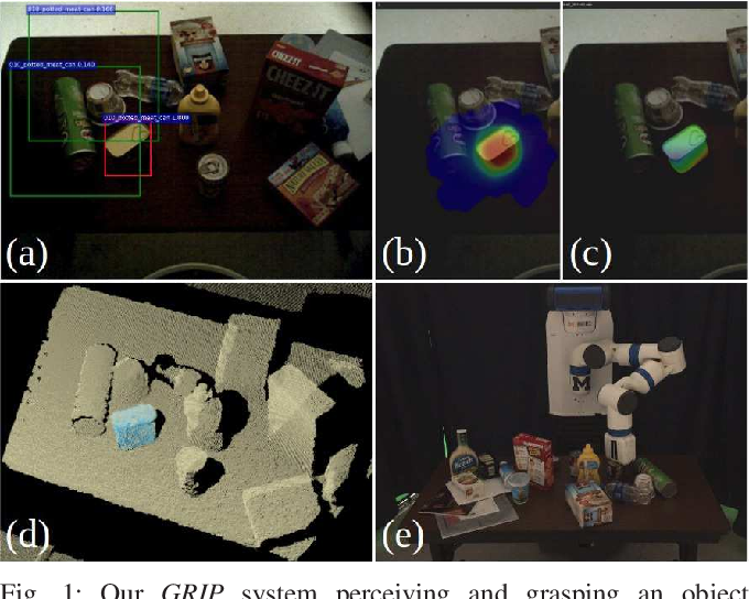 Figure 1 for GRIP: Generative Robust Inference and Perception for Semantic Robot Manipulation in Adversarial Environments
