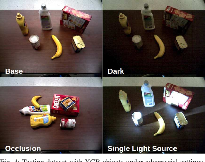 Figure 4 for GRIP: Generative Robust Inference and Perception for Semantic Robot Manipulation in Adversarial Environments