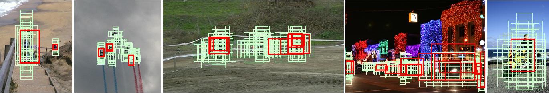 Figure 3 for ME R-CNN: Multi-Expert R-CNN for Object Detection
