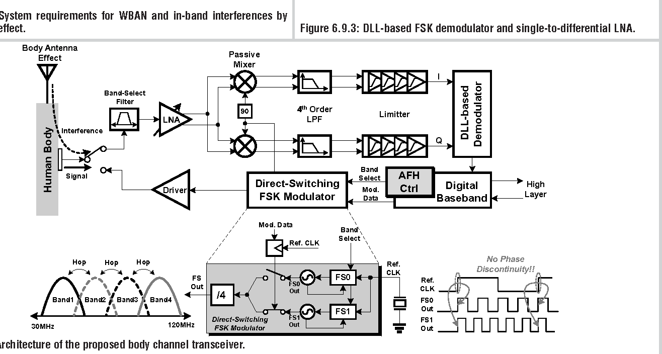 figure 6 9 from 6 uwb potpourri 6 9 6 9 a 60 kb sto 10 mb rh semanticscholar org Parallel Circuit Diagram Electronic Circuit Diagrams