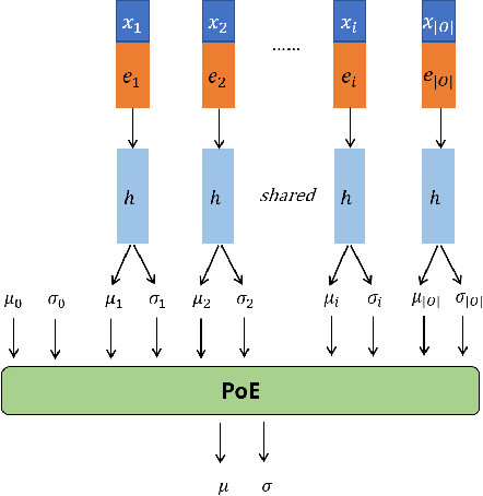 Figure 3 for FIT: a Fast and Accurate Framework for Solving Medical Inquiring and Diagnosing Tasks