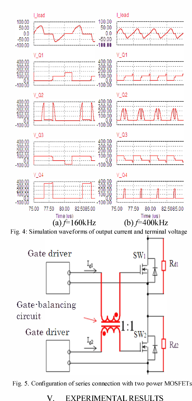 Performance Of A High Frequency Quasi Resonant Inverter With Induction Heating Using Mosfets Figure 4
