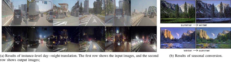 Figure 3 for When Autonomous Systems Meet Accuracy and Transferability through AI: A Survey
