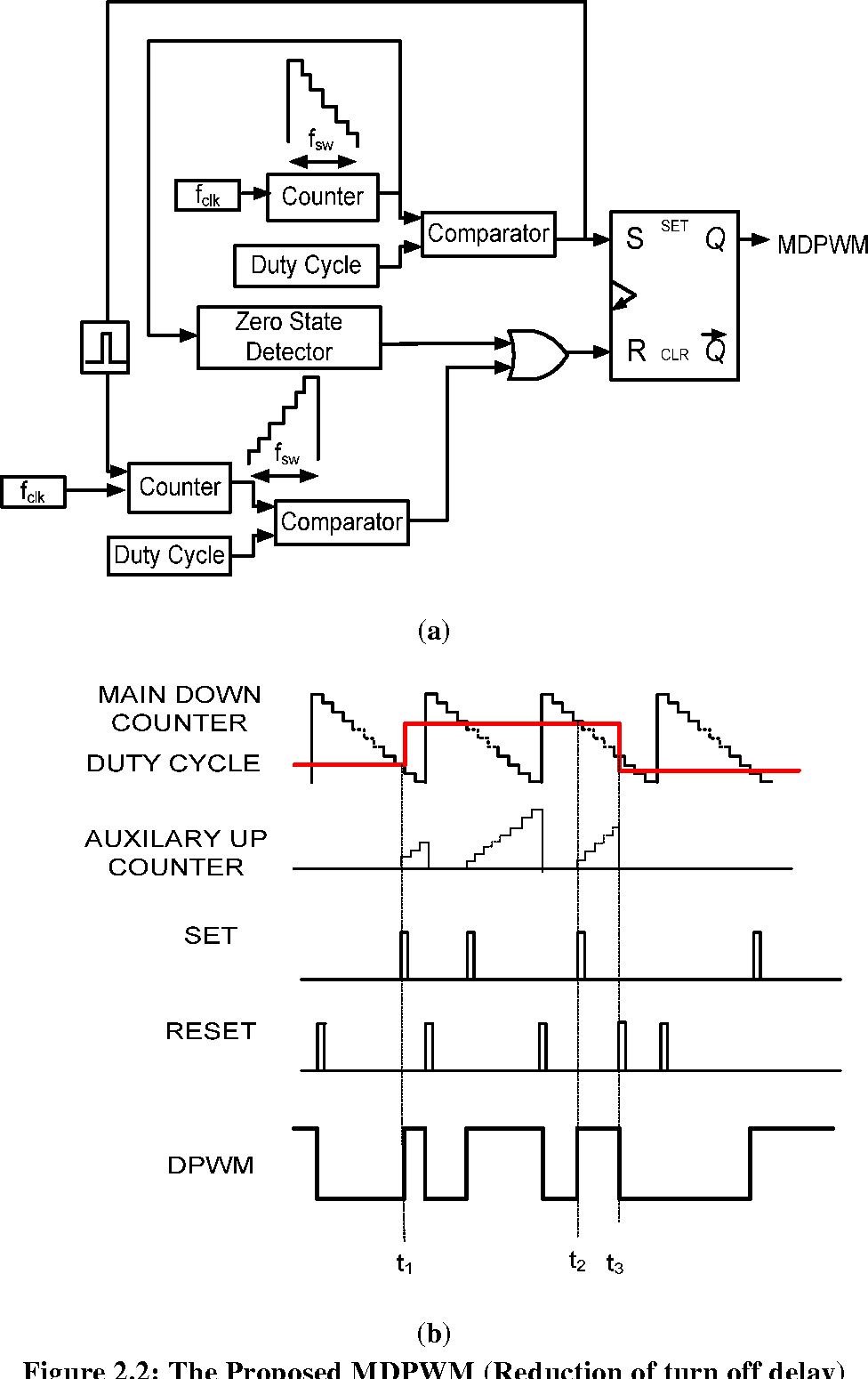 Digital Pulse Width Modulation Techniques For Power Converters By Block Diagram Delay Figure 22 The Proposed Mdpwm Reduction Of Turn Off A