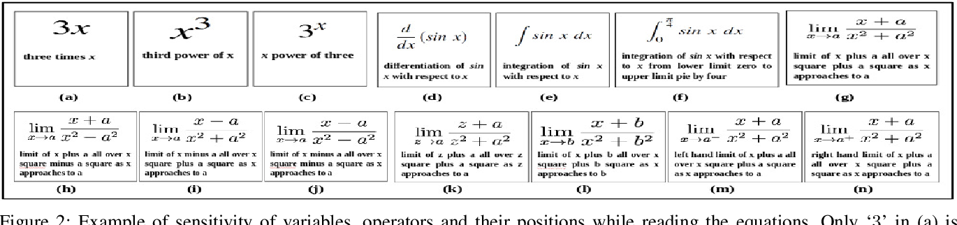 Figure 1 for Textual Description for Mathematical Equations