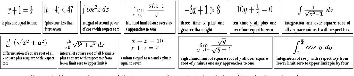 Figure 3 for Textual Description for Mathematical Equations