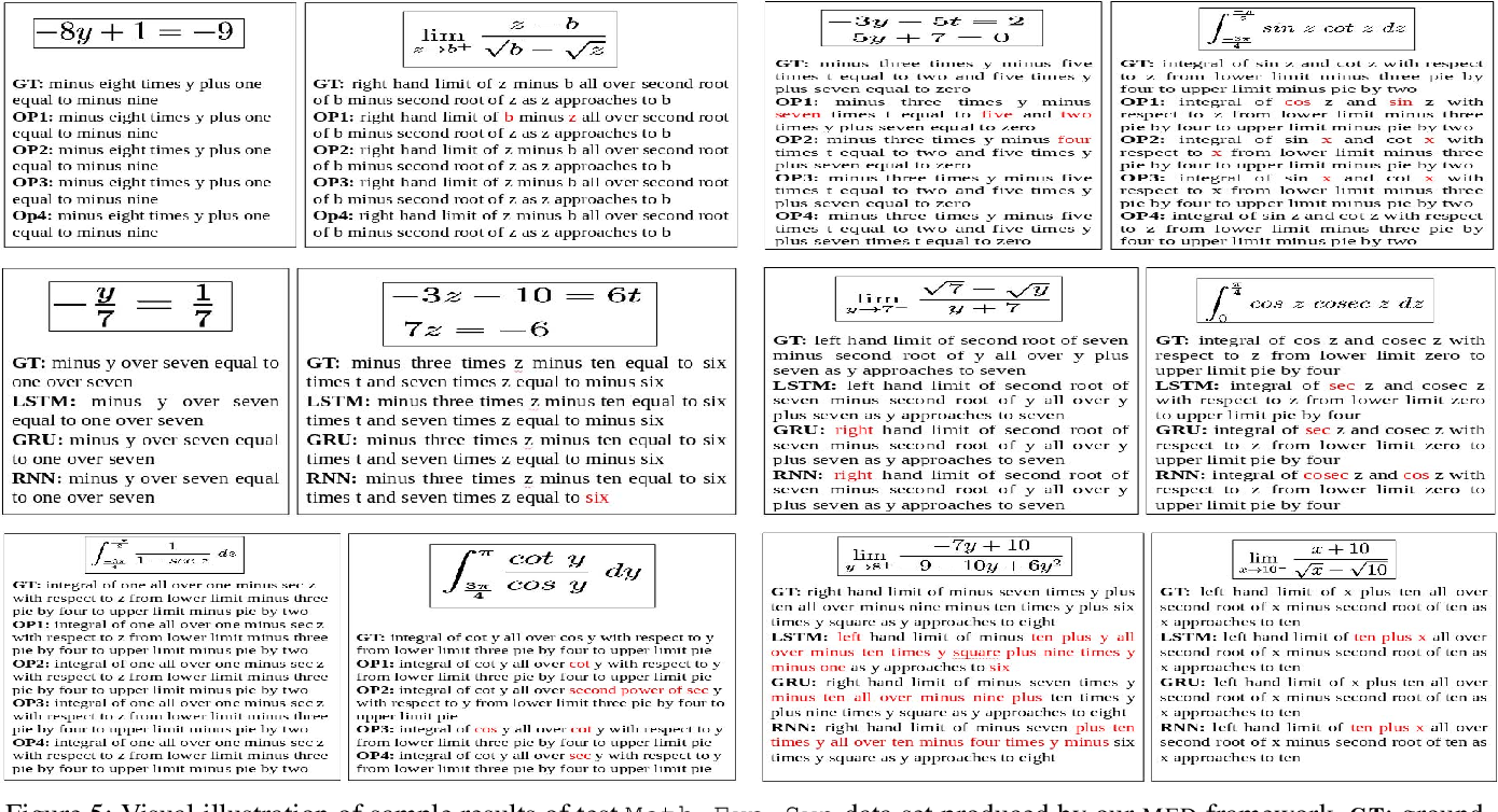 Figure 4 for Textual Description for Mathematical Equations