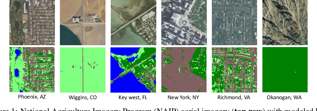 Figure 1 for Human-Machine Collaboration for Fast Land Cover Mapping
