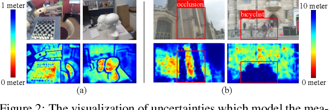 Figure 3 for KFNet: Learning Temporal Camera Relocalization using Kalman Filtering