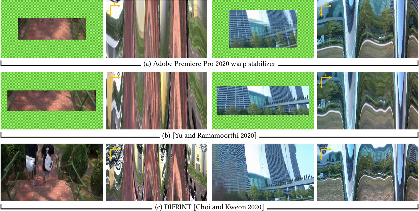 Figure 3 for Neural Re-rendering for Full-frame Video Stabilization