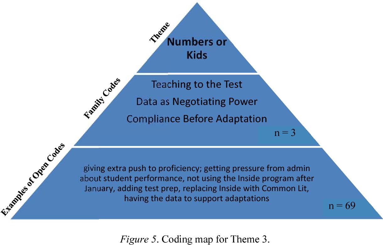 PDF] Teachers' Negotiation of Curricular Adaptation