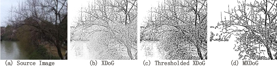 Figure 2 for Neural Abstract Style Transfer for Chinese Traditional Painting