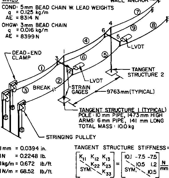 Figure 5 from Longitudinal load analysis of transmission line
