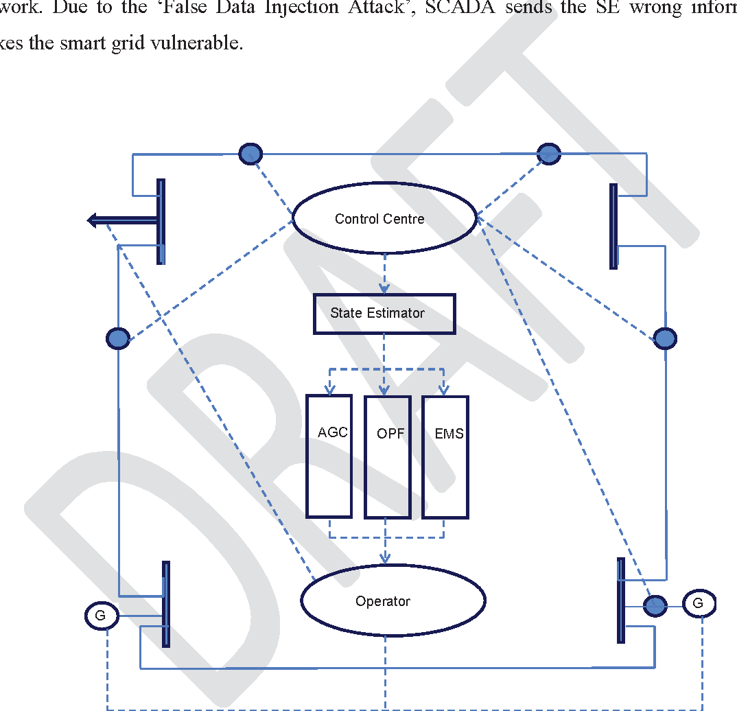Smart Kes Diagram Blog Wiring Diagram
