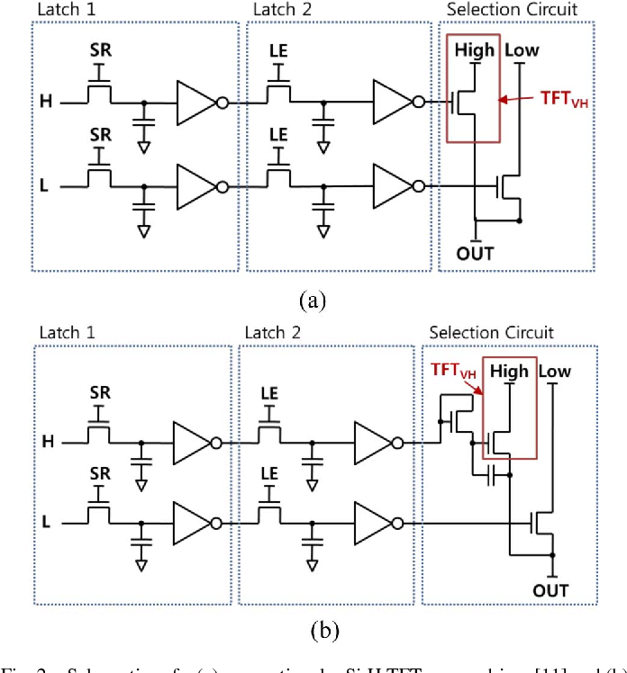 Fig. 2. Schematics of a (a) conventional a-Si:H TFT source driver [11] and (b) proposed a-Si:H TFT source driver.