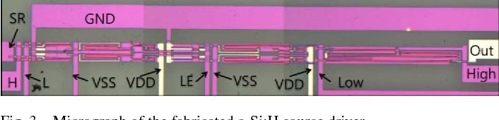 Fig. 3. Micrograph of the fabricated a-Si:H source driver.