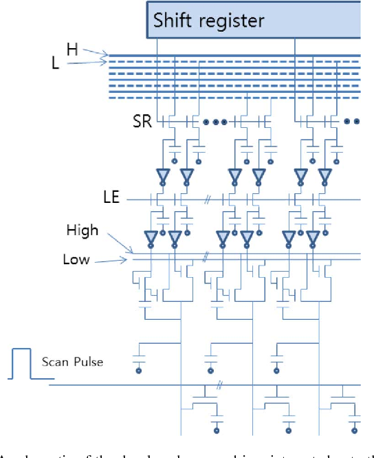Fig. 5. A schematic of the developed source driver integrated onto the backplane of e-paper.