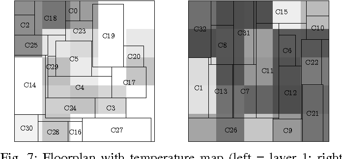 Fig. 7: Floorplan with temperature map (left = layer 1; right = layer 2; dark tiles = high temperature)