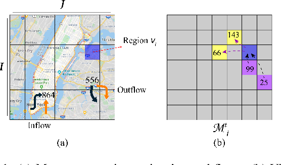 Figure 1 for Interpretable Crowd Flow Prediction with Spatial-Temporal Self-Attention