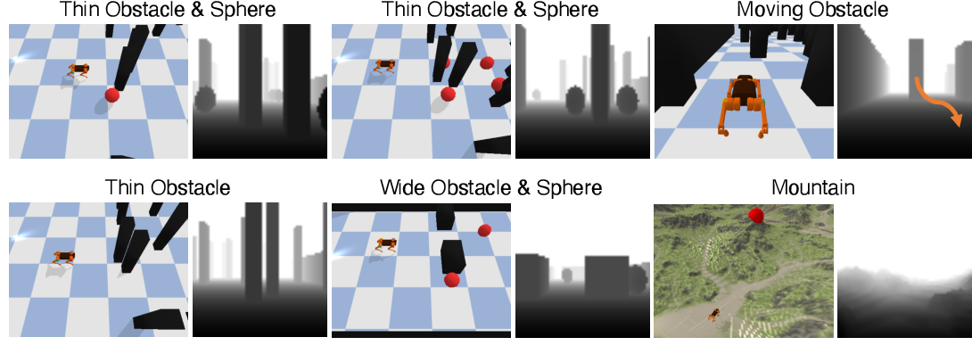 Figure 1 for Learning Vision-Guided Quadrupedal Locomotion End-to-End with Cross-Modal Transformers