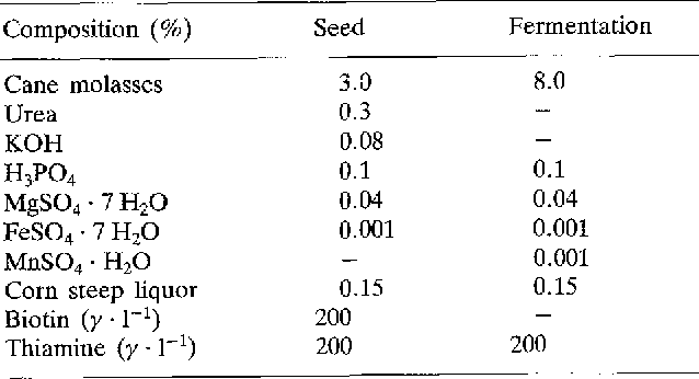 Table 1. Compositions of seed and fermentation media