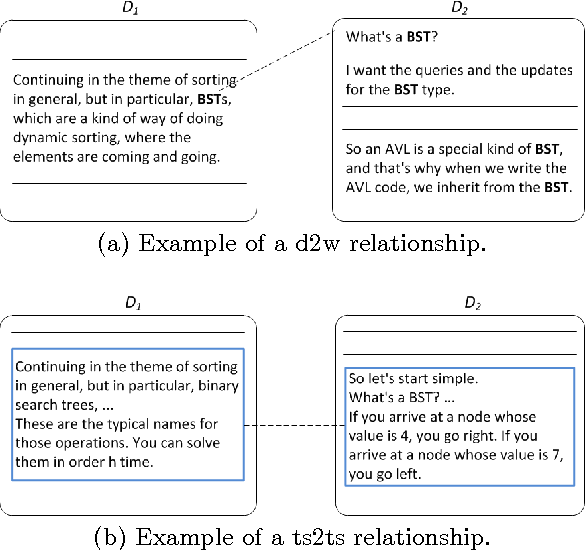 Figure 3 for Graph-Community Detection for Cross-Document Topic Segment Relationship Identification