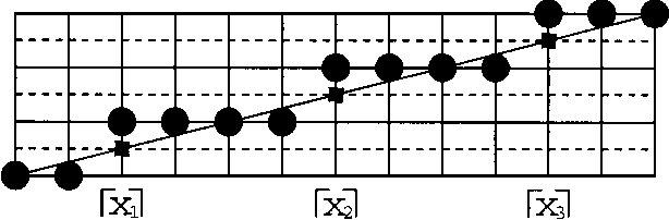 Figure 4 from An integral linear interpolation approach to