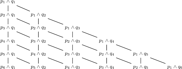 Figure 2 for Formal Specification and Analysis of Autonomous Systems under Partial Compliance