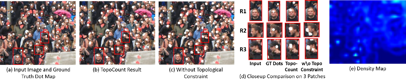 Figure 1 for Localization in the Crowd with Topological Constraints