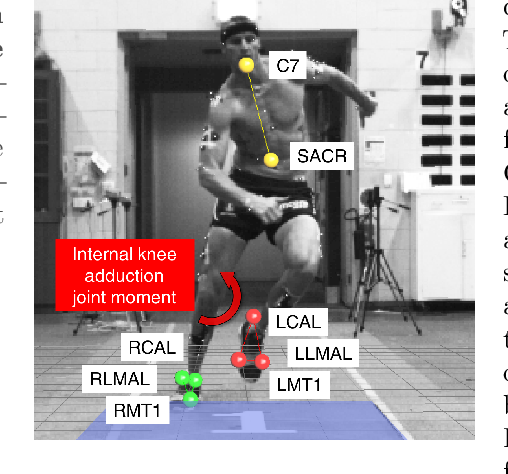 Figure 3 for On-field player workload exposure and knee injury risk monitoring via deep learning