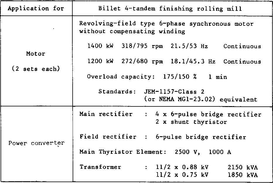 Table I. Specifications of Commutatoless Motor System
