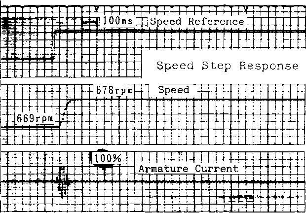 Fig. 12 Speed Step Response